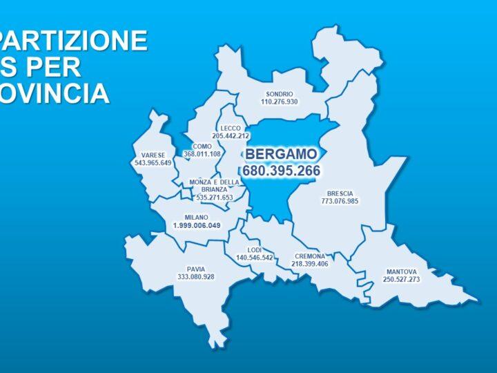 """Mes, Gregorio Fontana (FI): """"Con il Mes a Bergamo 680 milioni di Euro per spese e investimenti nel settore sanitario."""""""